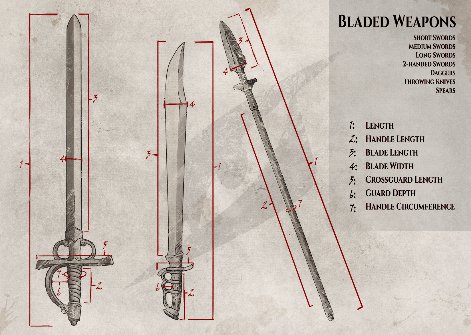 Size-guide-Bladed-Weapon2