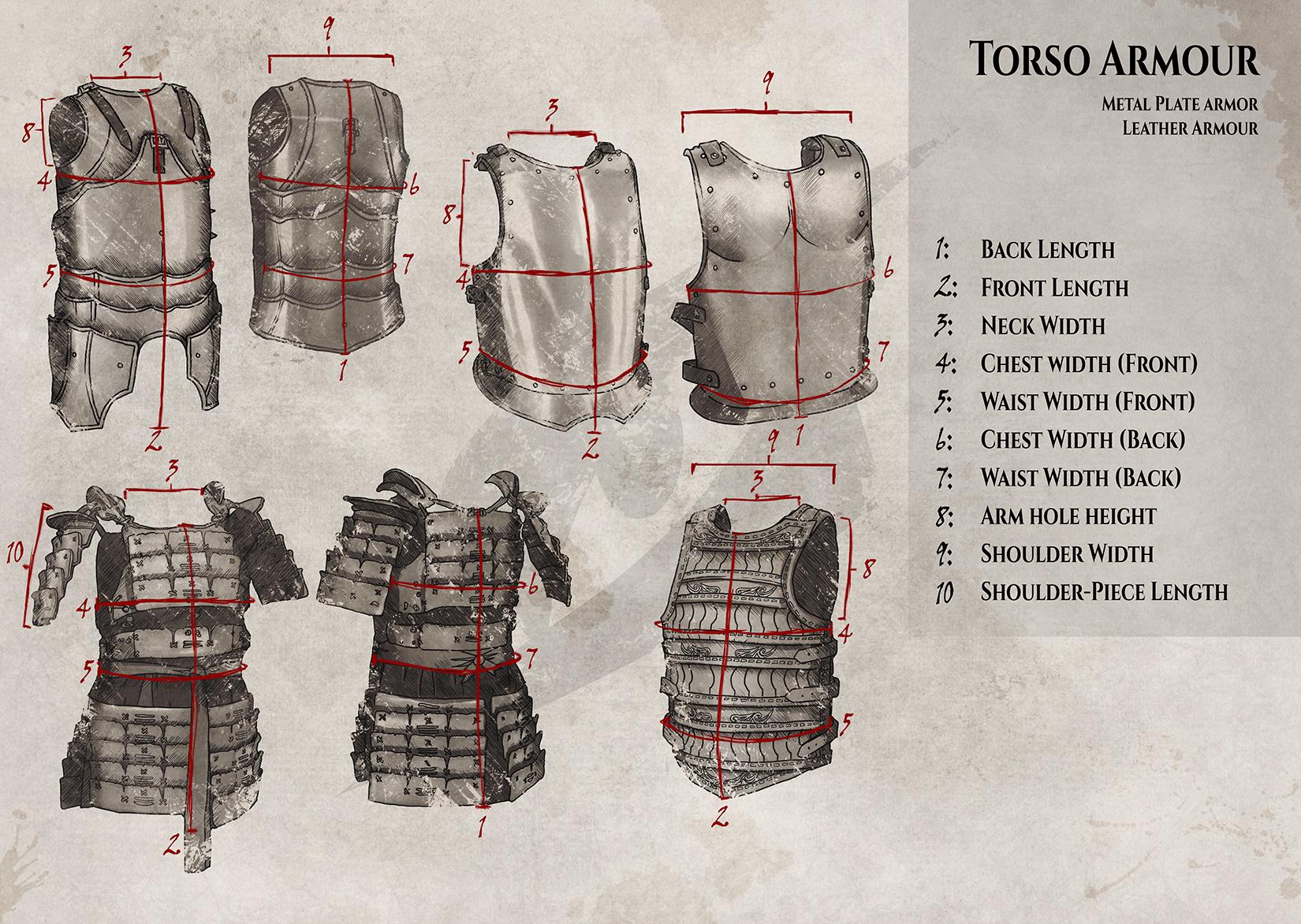 Size-Guide-Torso-platey13I5DKAHsydB